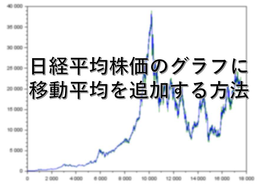 株価 日経 平均